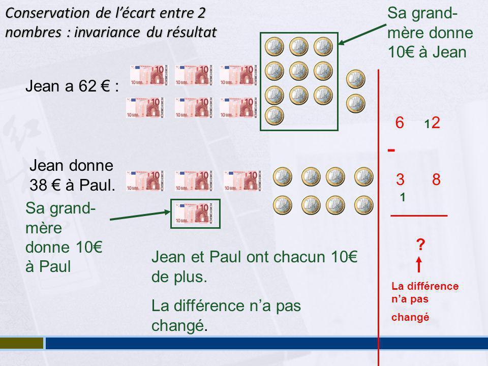 - Conservation de l'écart entre 2 nombres : invariance du résultat