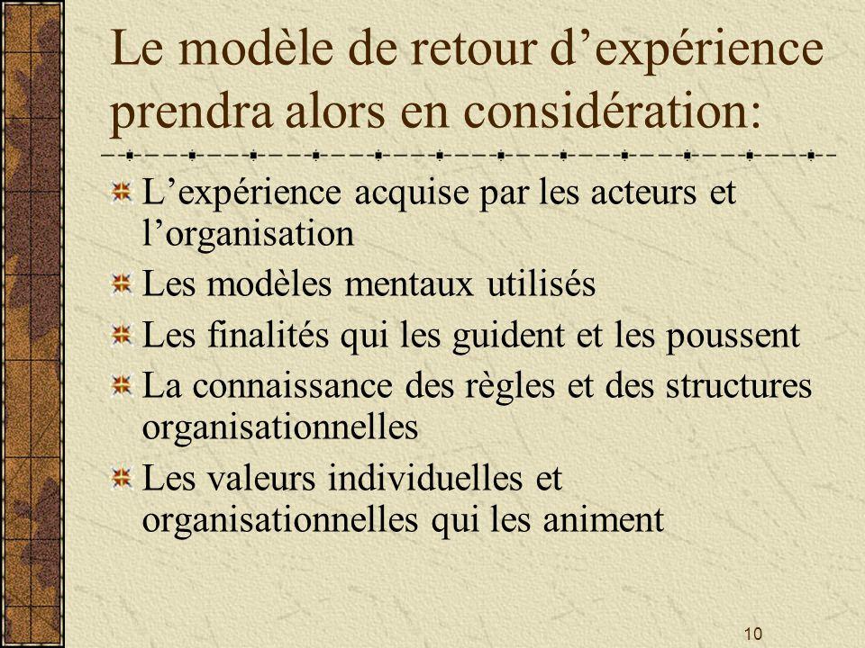Le modèle de retour d'expérience prendra alors en considération: