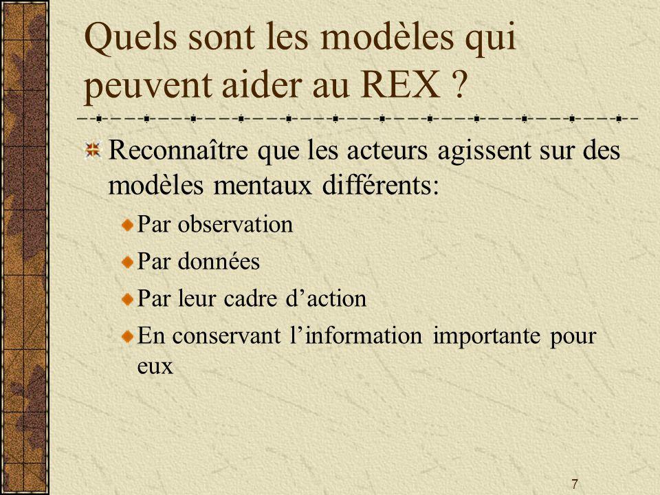 Quels sont les modèles qui peuvent aider au REX