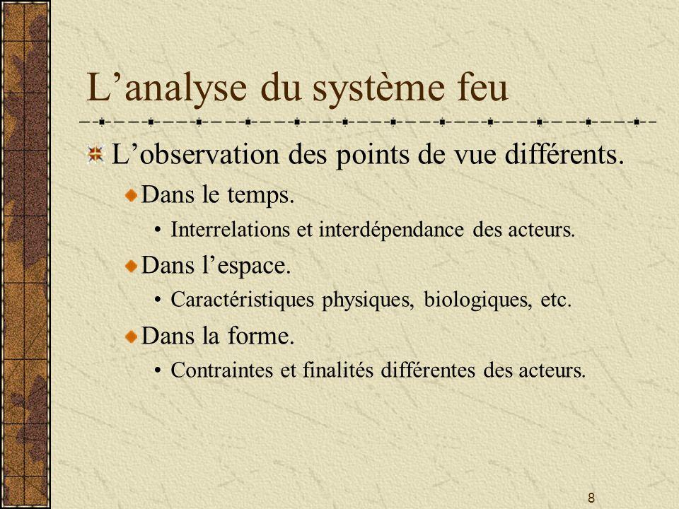 L'analyse du système feu