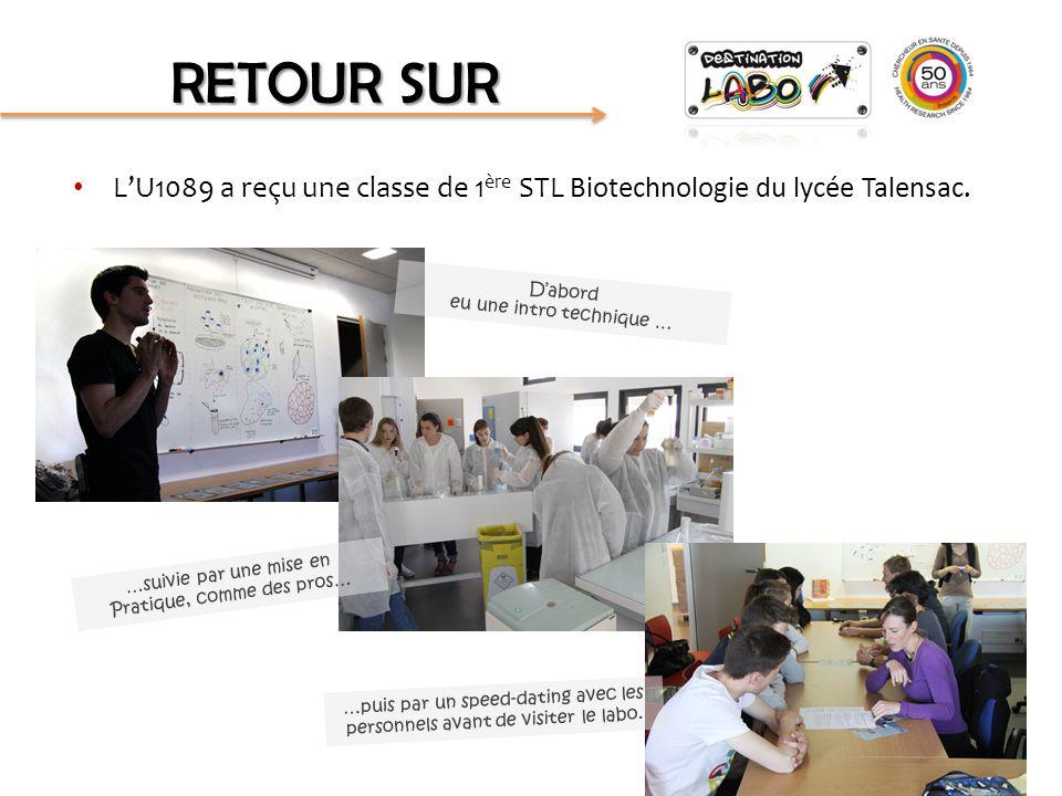 RETOUR SUR L'U1089 a reçu une classe de 1ère STL Biotechnologie du lycée Talensac. D'abord. eu une intro technique …