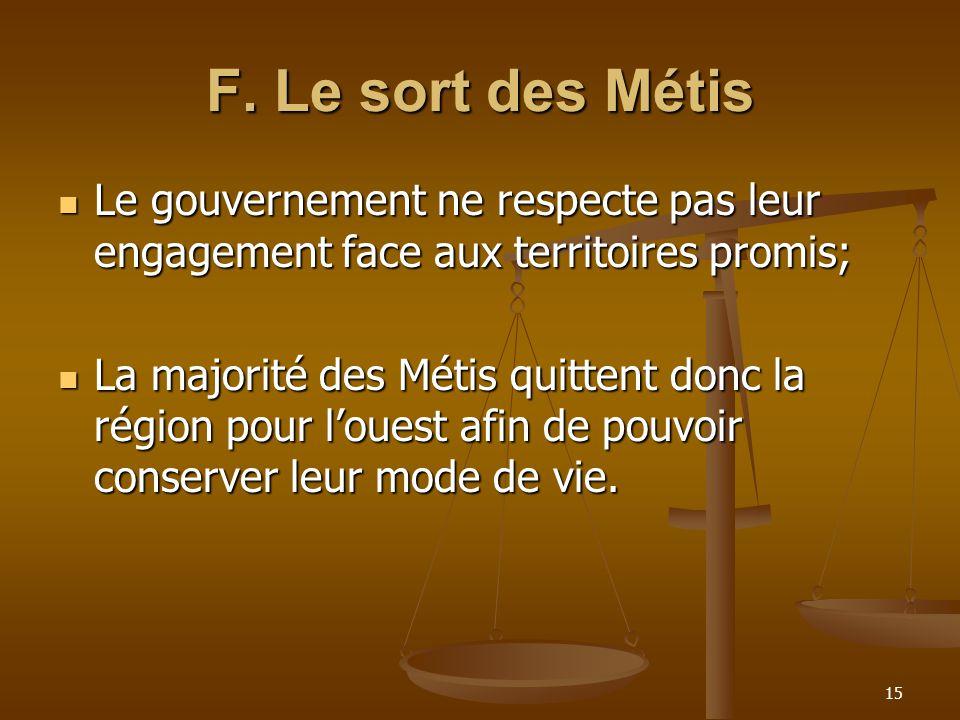 F. Le sort des Métis Le gouvernement ne respecte pas leur engagement face aux territoires promis;