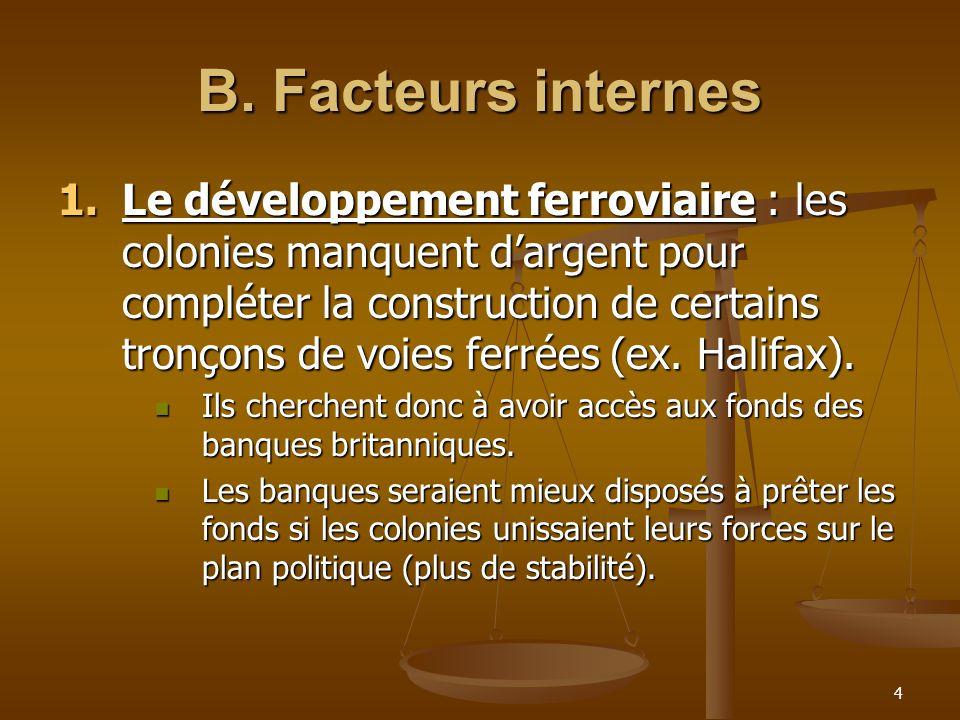 B. Facteurs internes