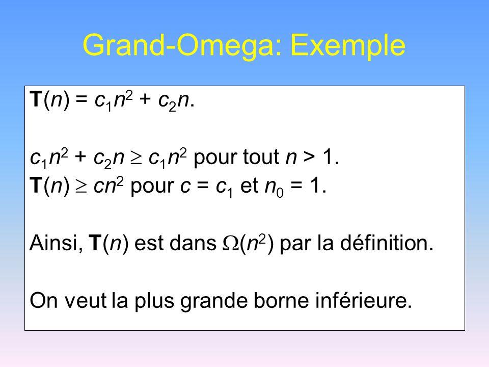 Grand-Omega: Exemple T(n) = c1n2 + c2n.