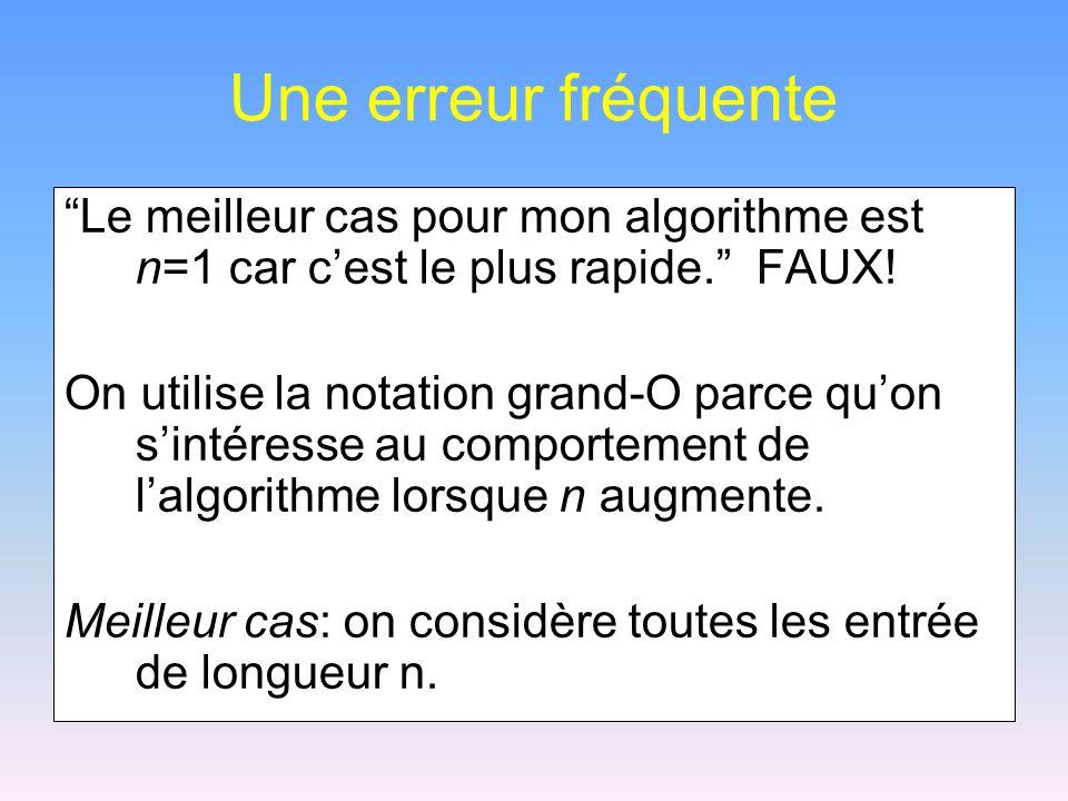 Une erreur fréquente Le meilleur cas pour mon algorithme est n=1 car c'est le plus rapide. FAUX!