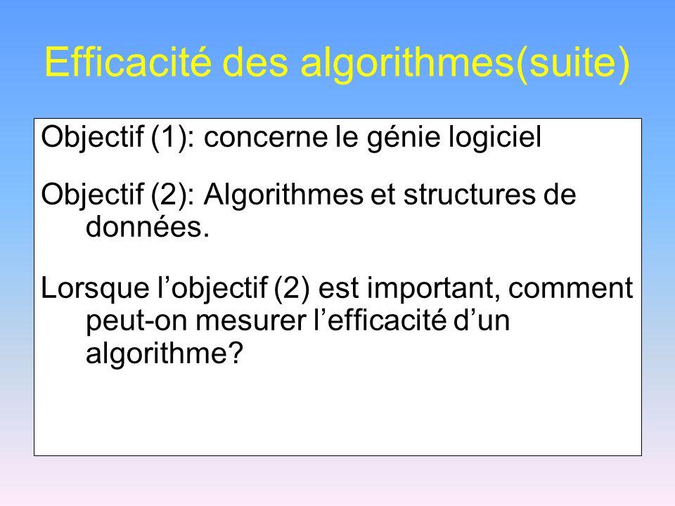 Efficacité des algorithmes(suite)