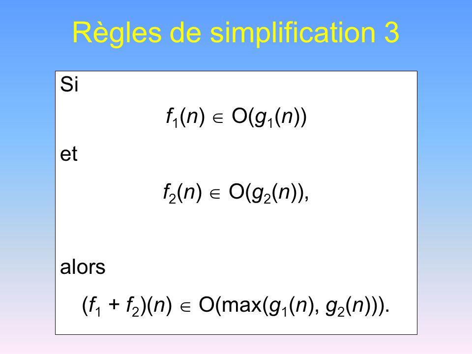 Règles de simplification 3