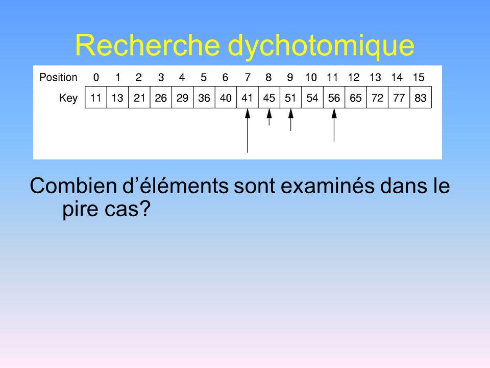 Recherche dychotomique