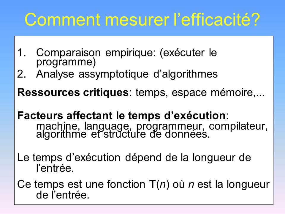 Comment mesurer l'efficacité