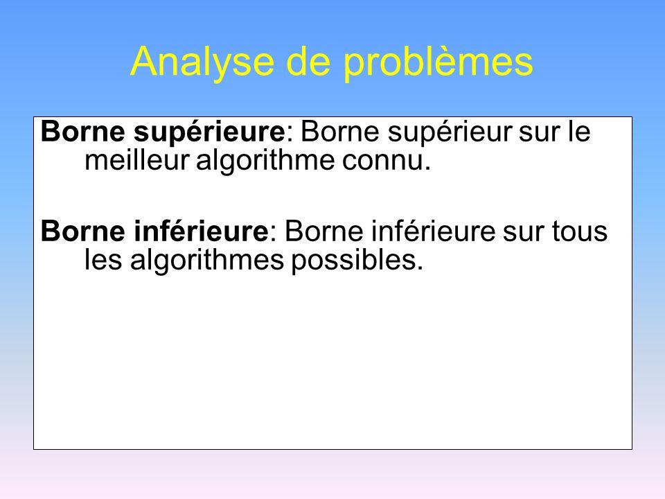 Analyse de problèmes Borne supérieure: Borne supérieur sur le meilleur algorithme connu.