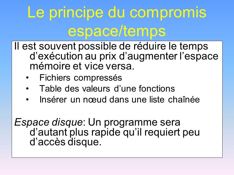 Le principe du compromis espace/temps