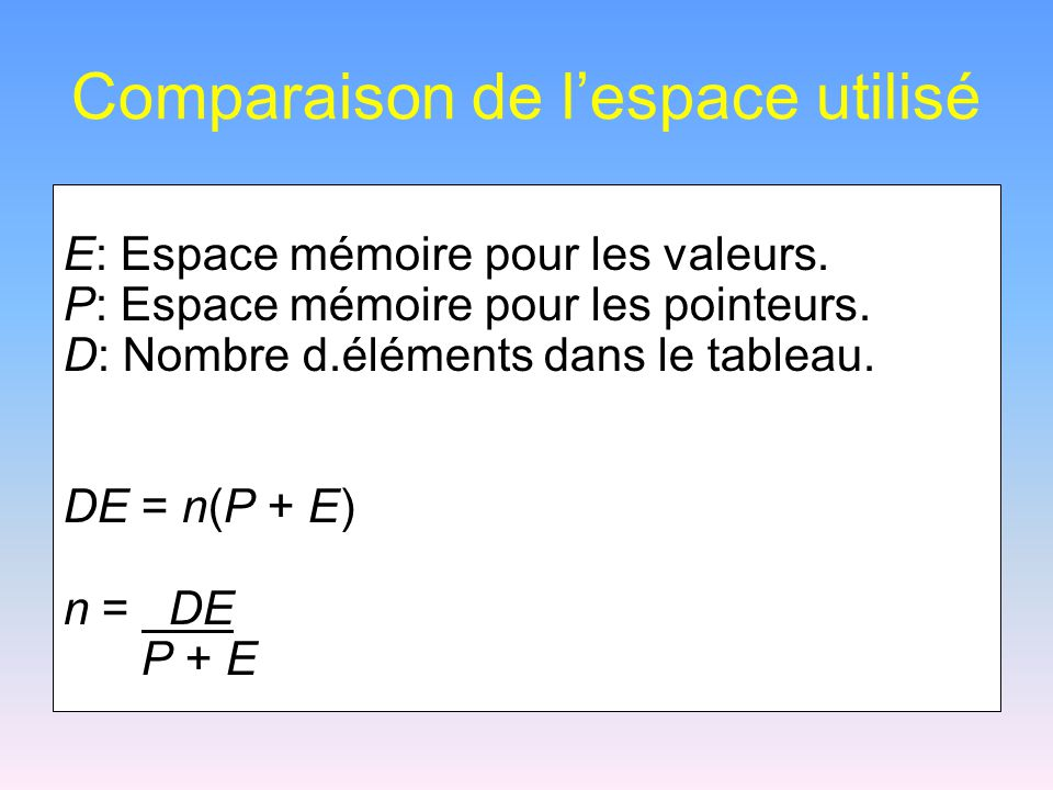 Comparaison de l'espace utilisé