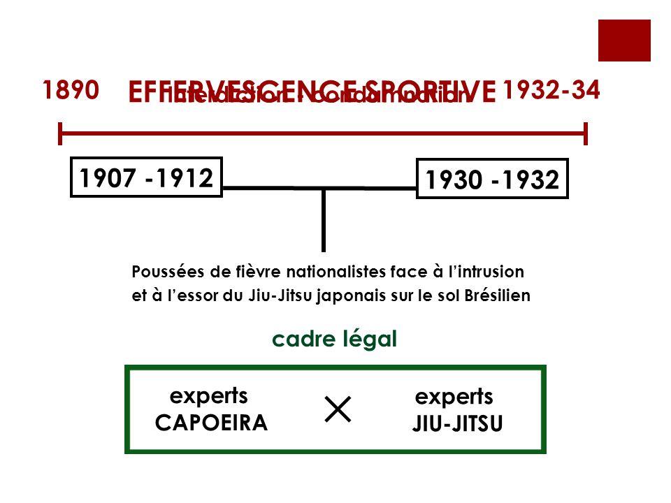 ⨉ EFFERVESCENCE SPORTIVE 1890 1932-34 1907 -1912 1930 -1932