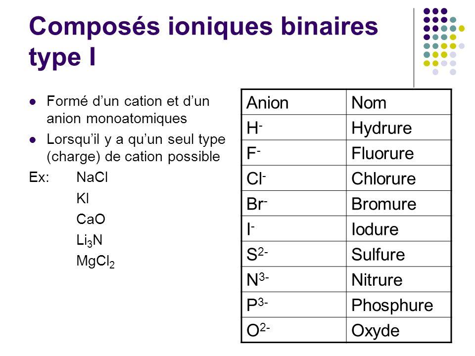 Composés ioniques binaires type I