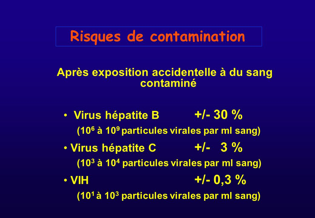 Risques de contamination