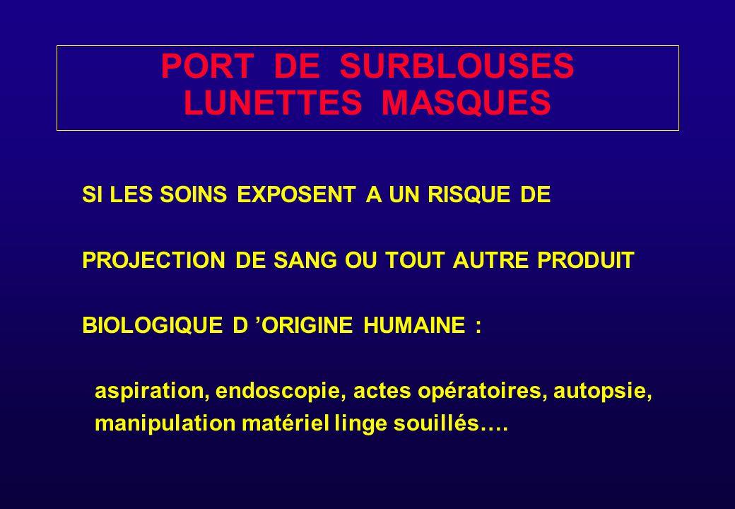 PORT DE SURBLOUSES LUNETTES MASQUES