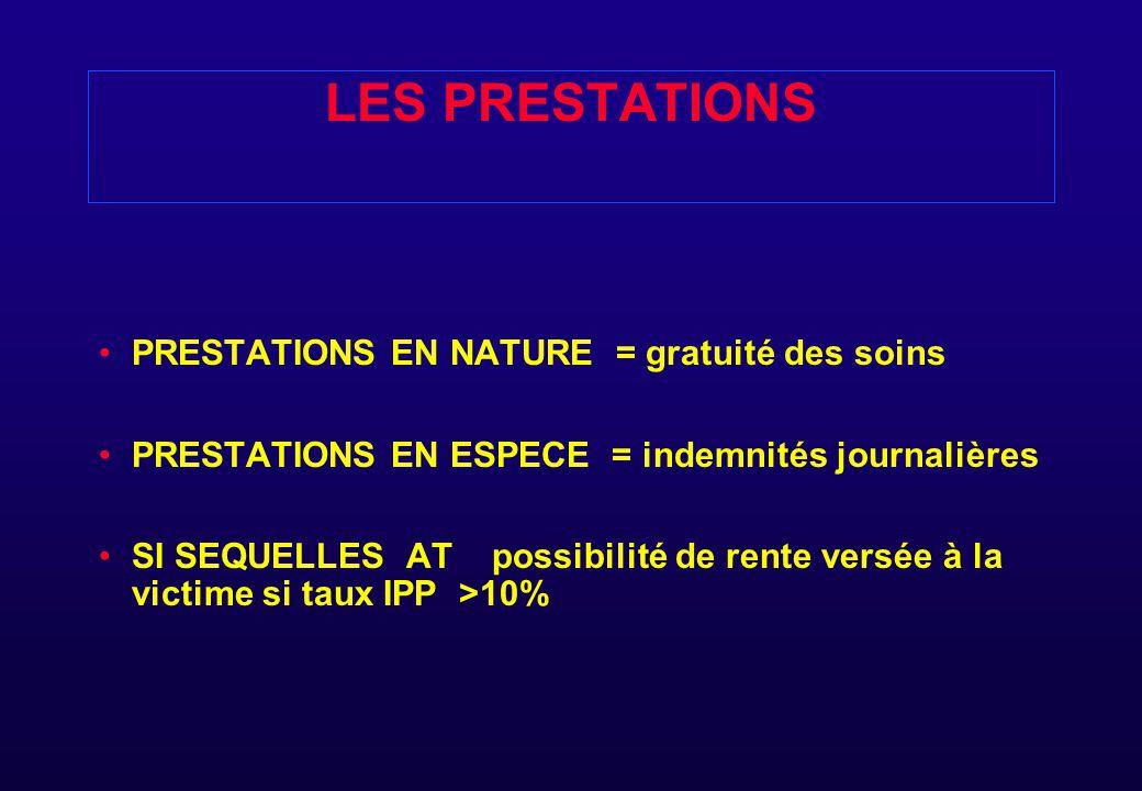 LES PRESTATIONS PRESTATIONS EN NATURE = gratuité des soins