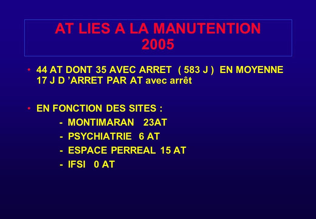 AT LIES A LA MANUTENTION 2005