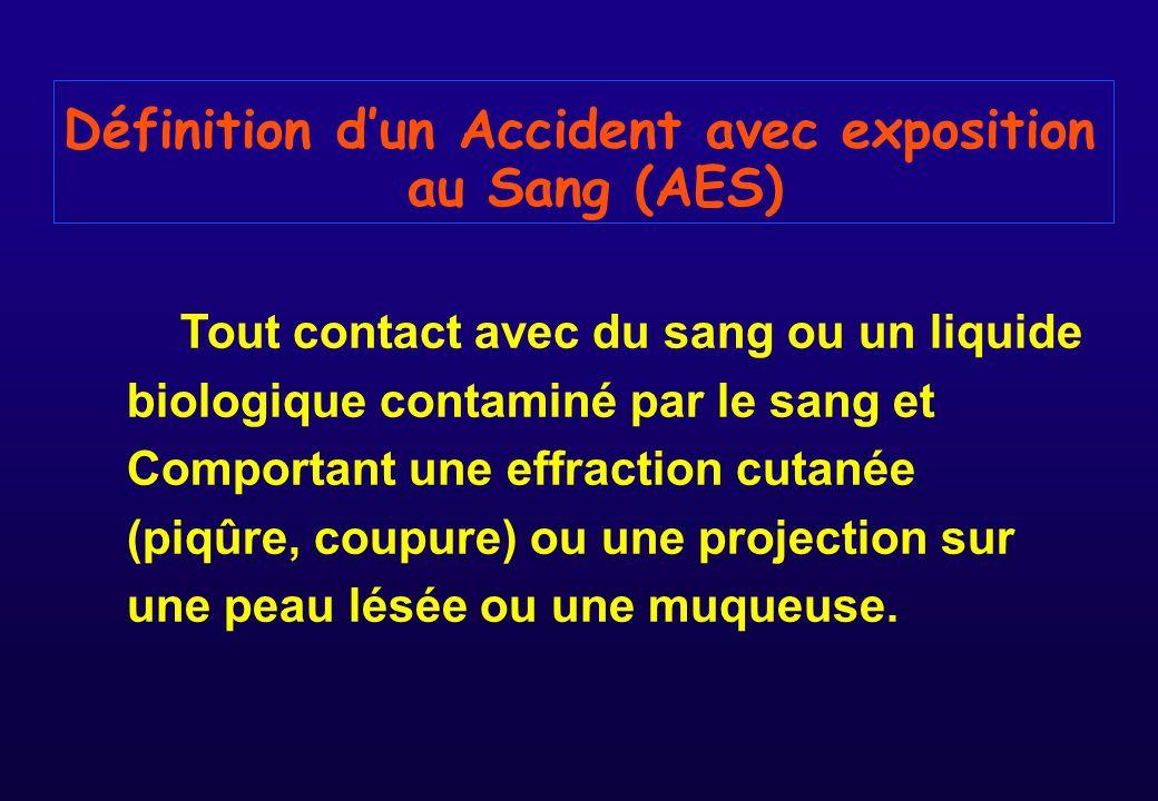Définition d'un Accident avec exposition au Sang (AES)