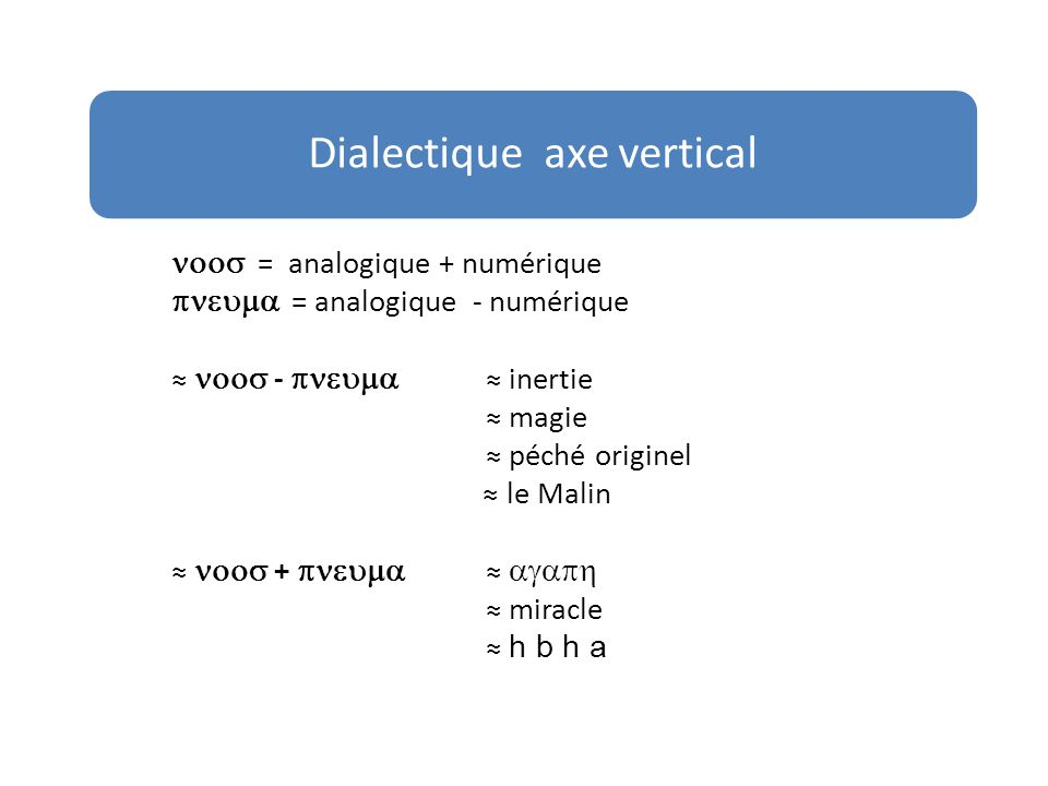 Dialectique axe vertical