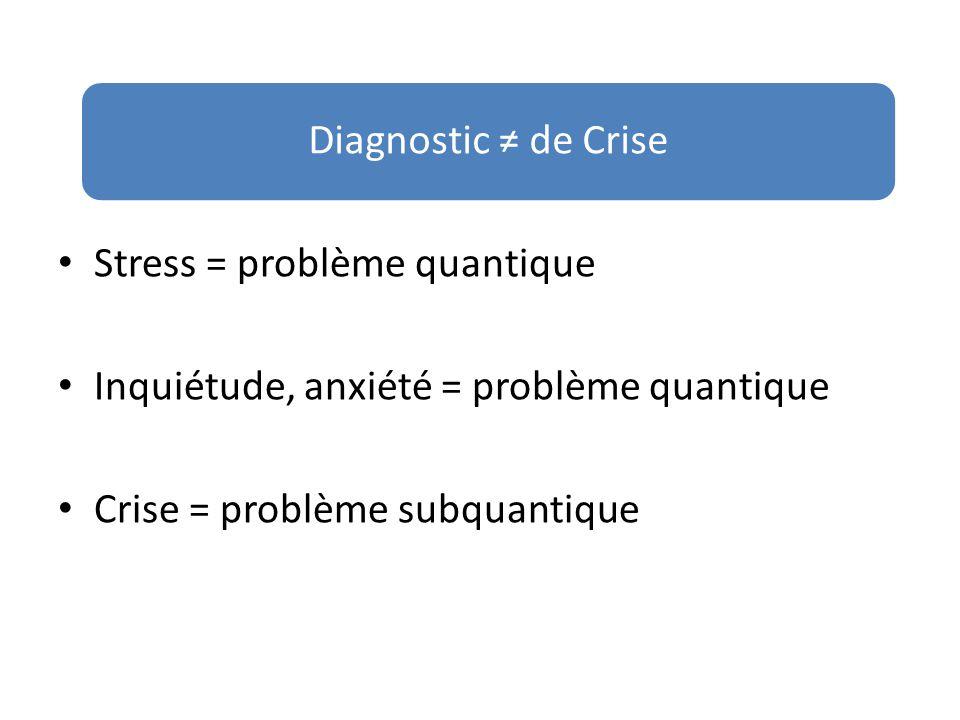Stress = problème quantique Inquiétude, anxiété = problème quantique