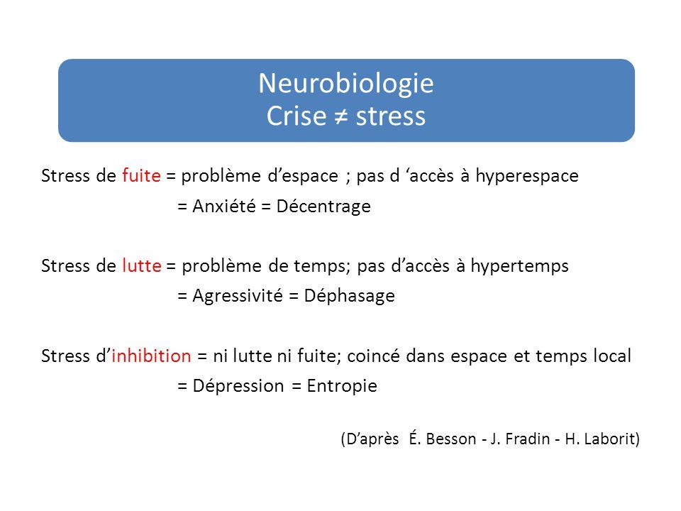 Neurobiologie Crise ≠ stress