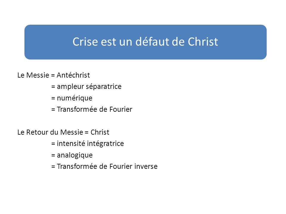 Crise est un défaut de Christ