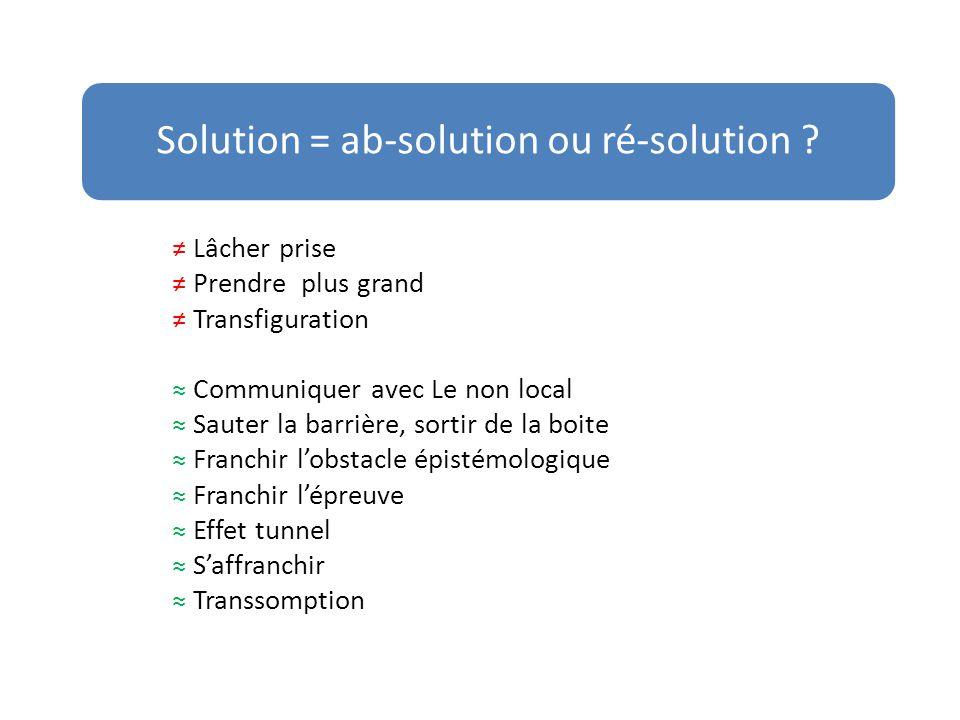 Solution = ab-solution ou ré-solution