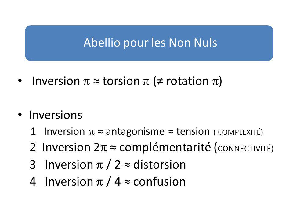 Abellio pour les Non Nuls