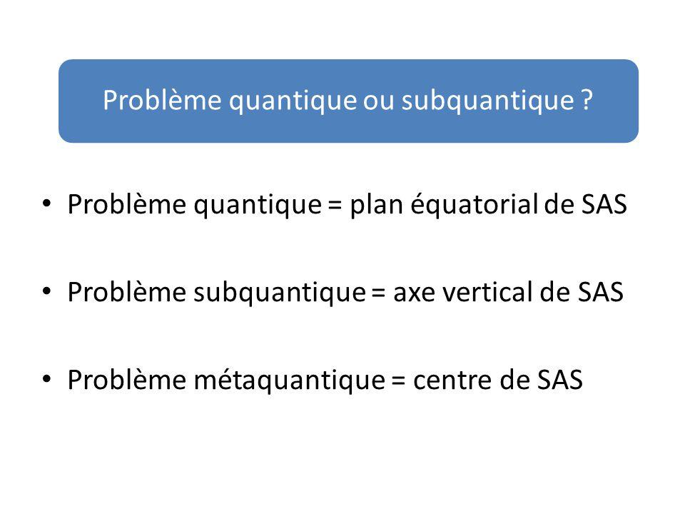 Problème quantique ou subquantique