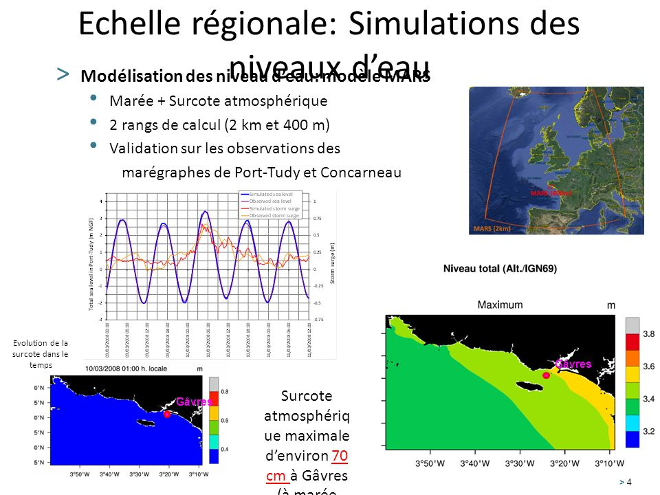 Echelle régionale: Simulations des niveaux d'eau