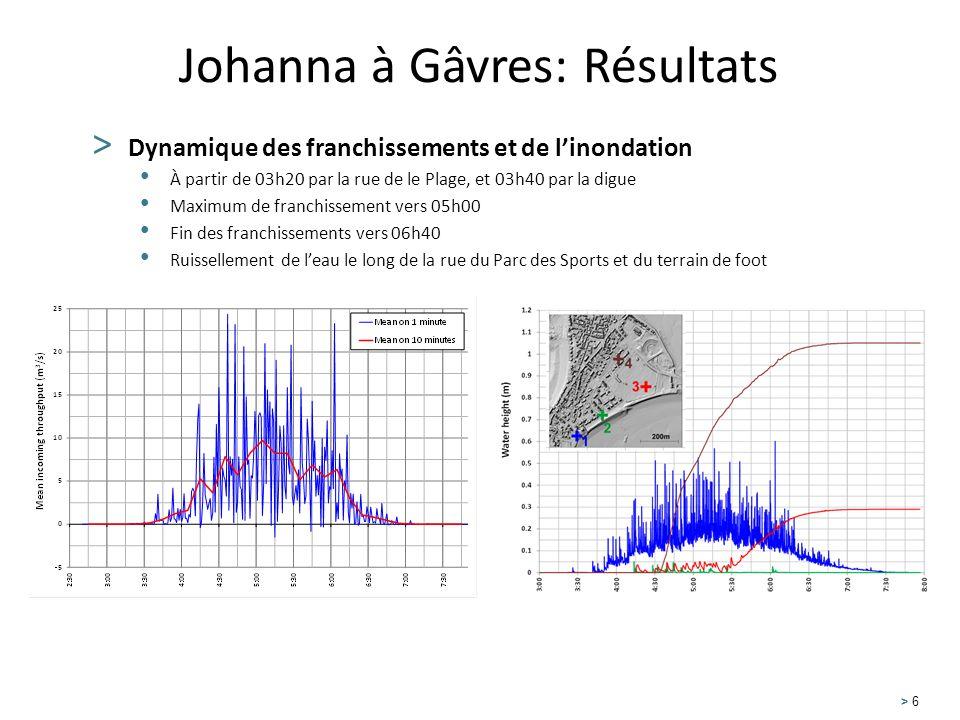 Johanna à Gâvres: Résultats
