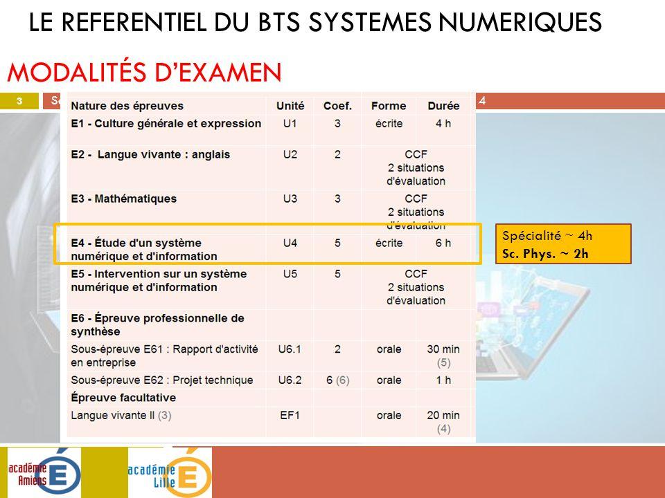 LE REFERENTIEL DU BTS SYSTEMES NUMERIQUES