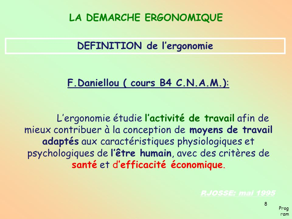 LA DEMARCHE ERGONOMIQUE DEFINITION de l'ergonomie
