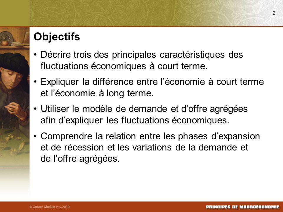 08/25/09 2. Objectifs. Décrire trois des principales caractéristiques des fluctuations économiques à court terme.