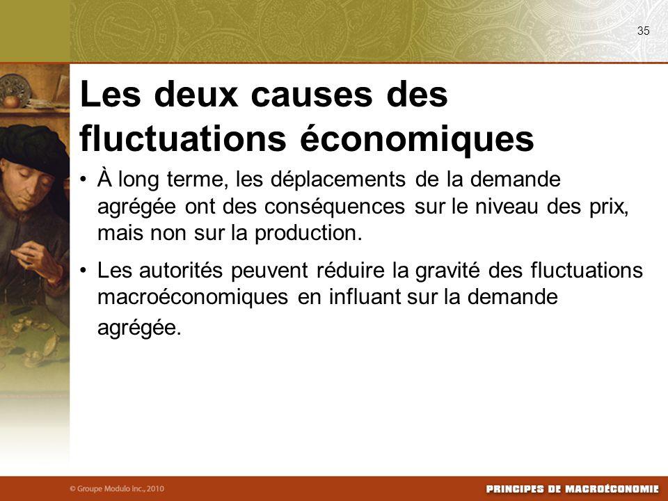 Les deux causes des fluctuations économiques