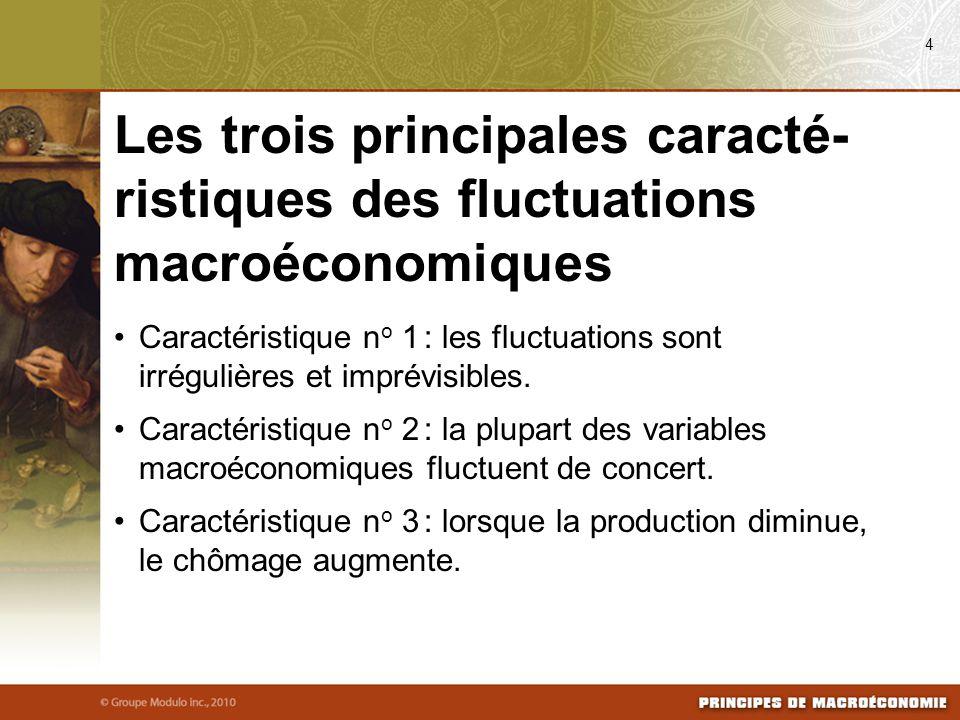 08/25/09 4. Les trois principales caracté- ristiques des fluctuations macroéconomiques.