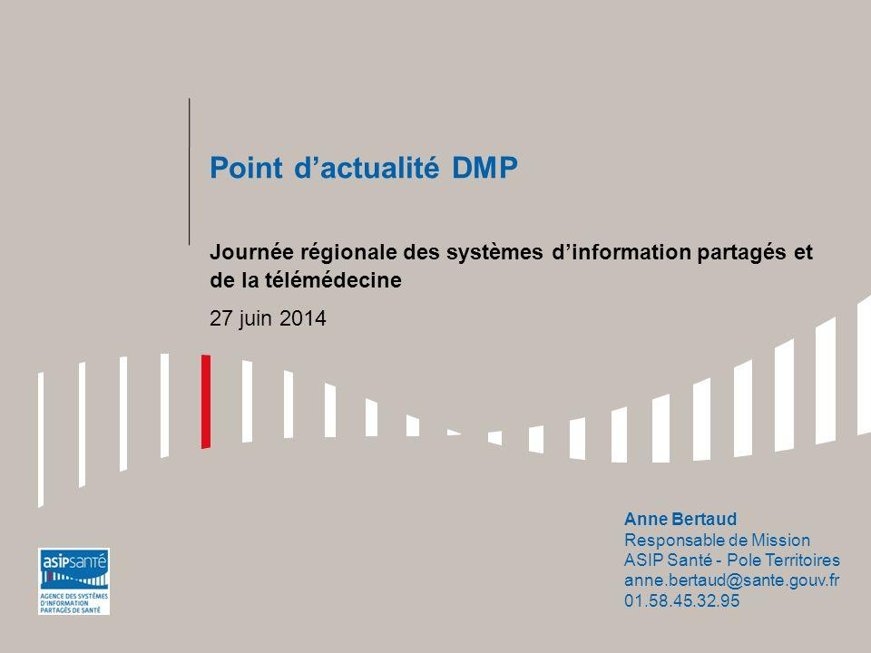 Point d'actualité DMP Journée régionale des systèmes d'information partagés et de la télémédecine. 27 juin 2014.