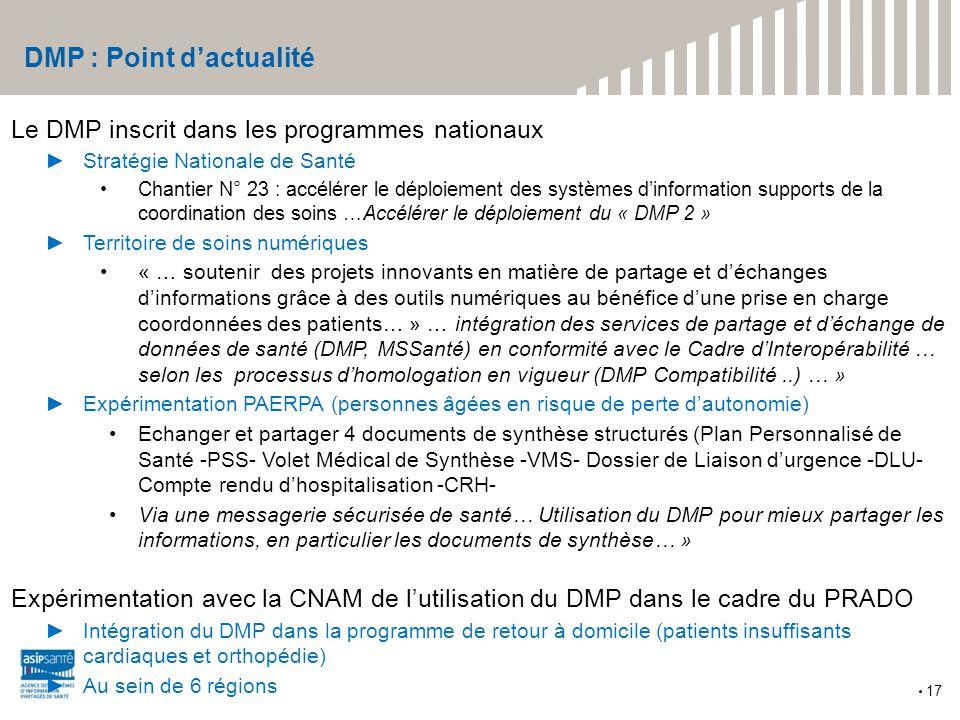 DMP : Point d'actualité
