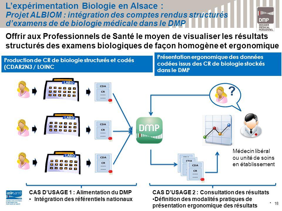 L'expérimentation Biologie en Alsace : Projet ALBIOM : intégration des comptes rendus structurés d'examens de de biologie médicale dans le DMP
