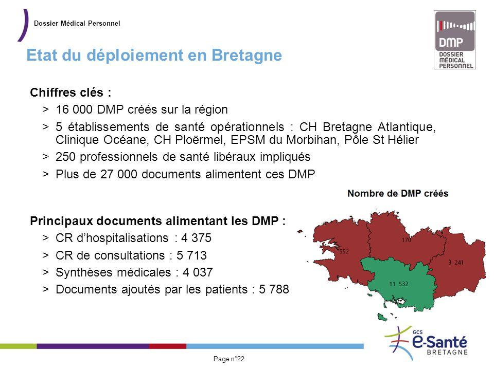 Etat du déploiement en Bretagne