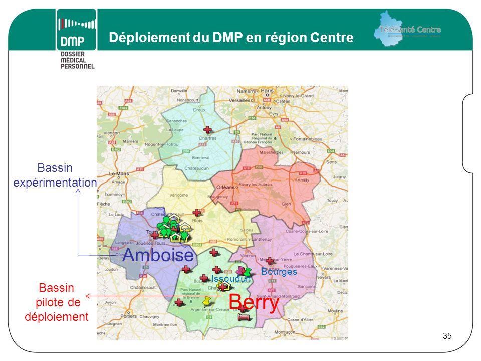 Déploiement du DMP en région Centre