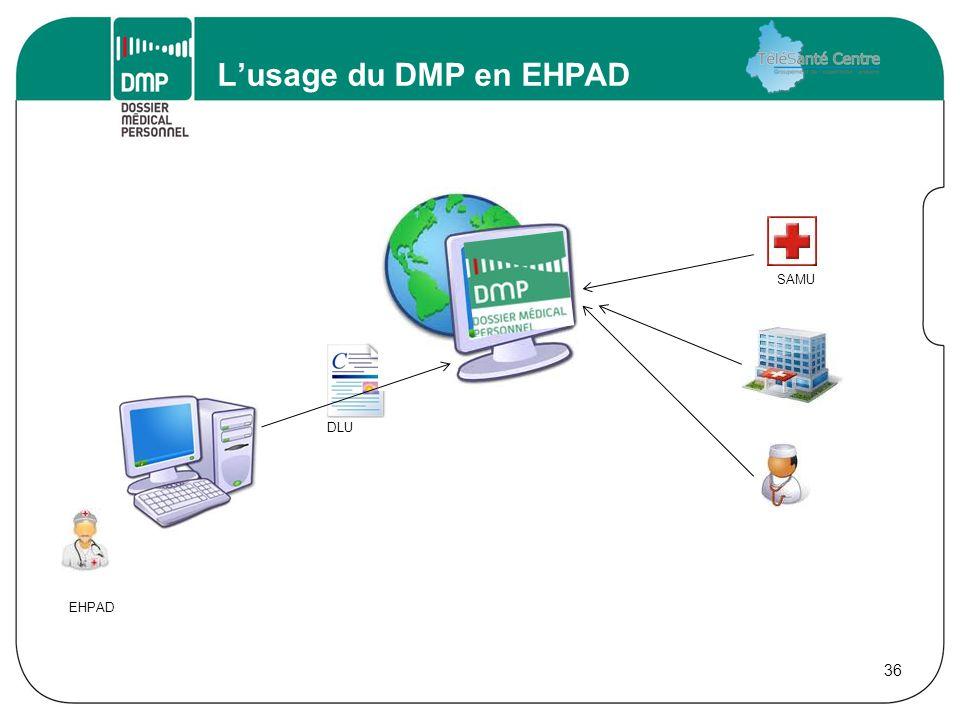 L'usage du DMP en EHPAD SAMU DLU EHPAD