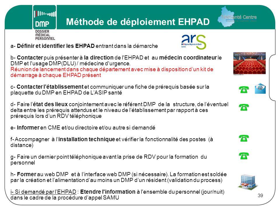 Méthode de déploiement EHPAD