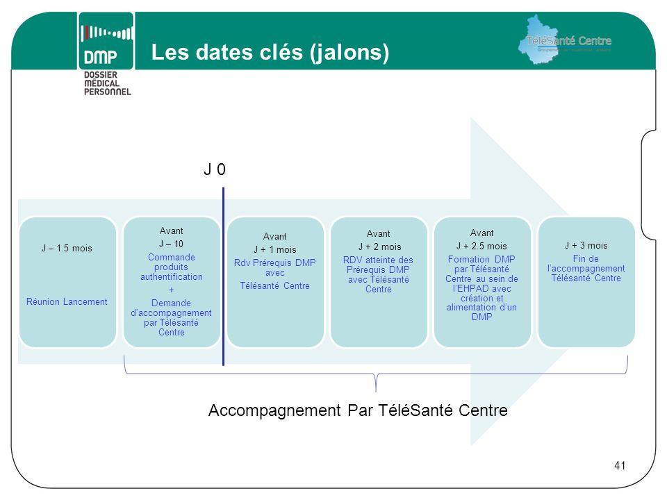 Les dates clés (jalons)