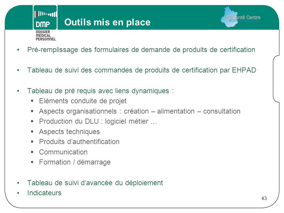 Outils mis en place Pré-remplissage des formulaires de demande de produits de certification.