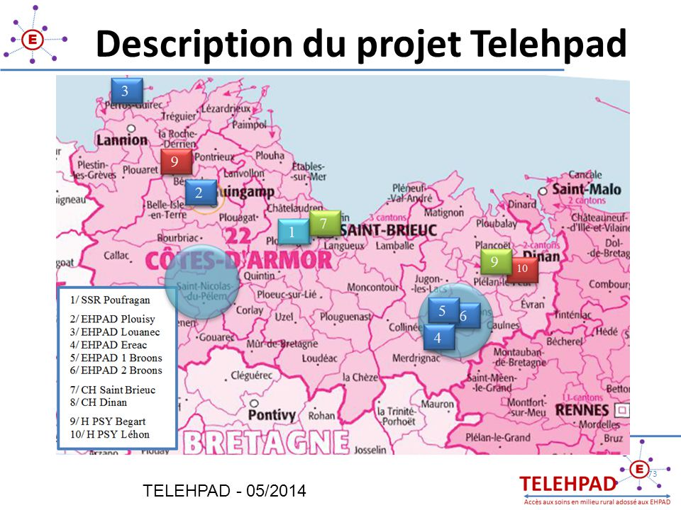 Description du projet Telehpad