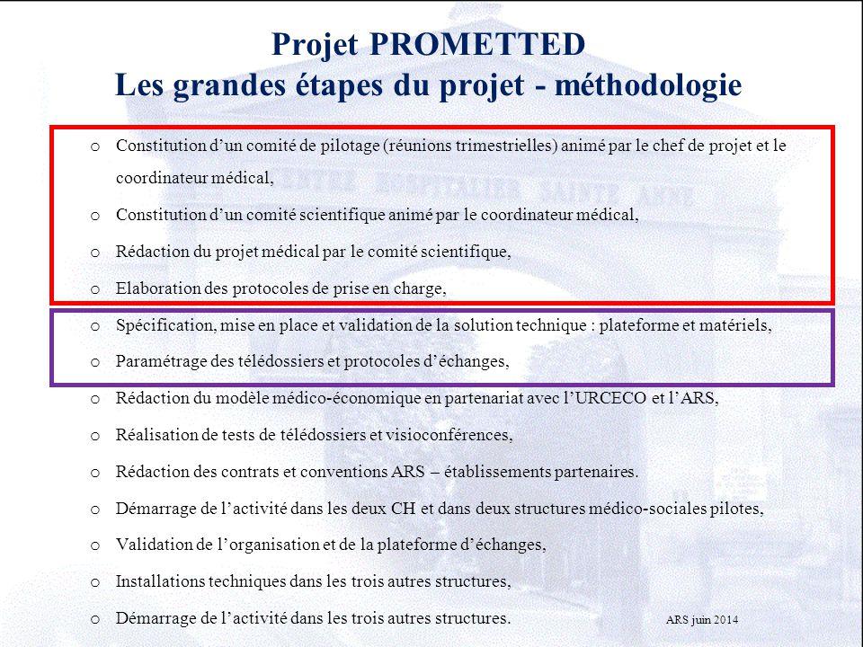 Projet PROMETTED Les grandes étapes du projet - méthodologie