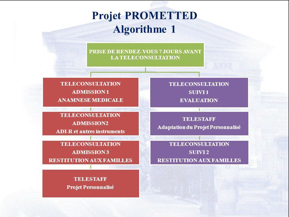 Projet PROMETTED Algorithme 1