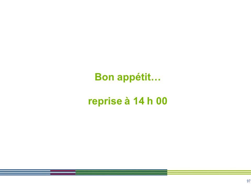 Bon appétit… reprise à 14 h 00